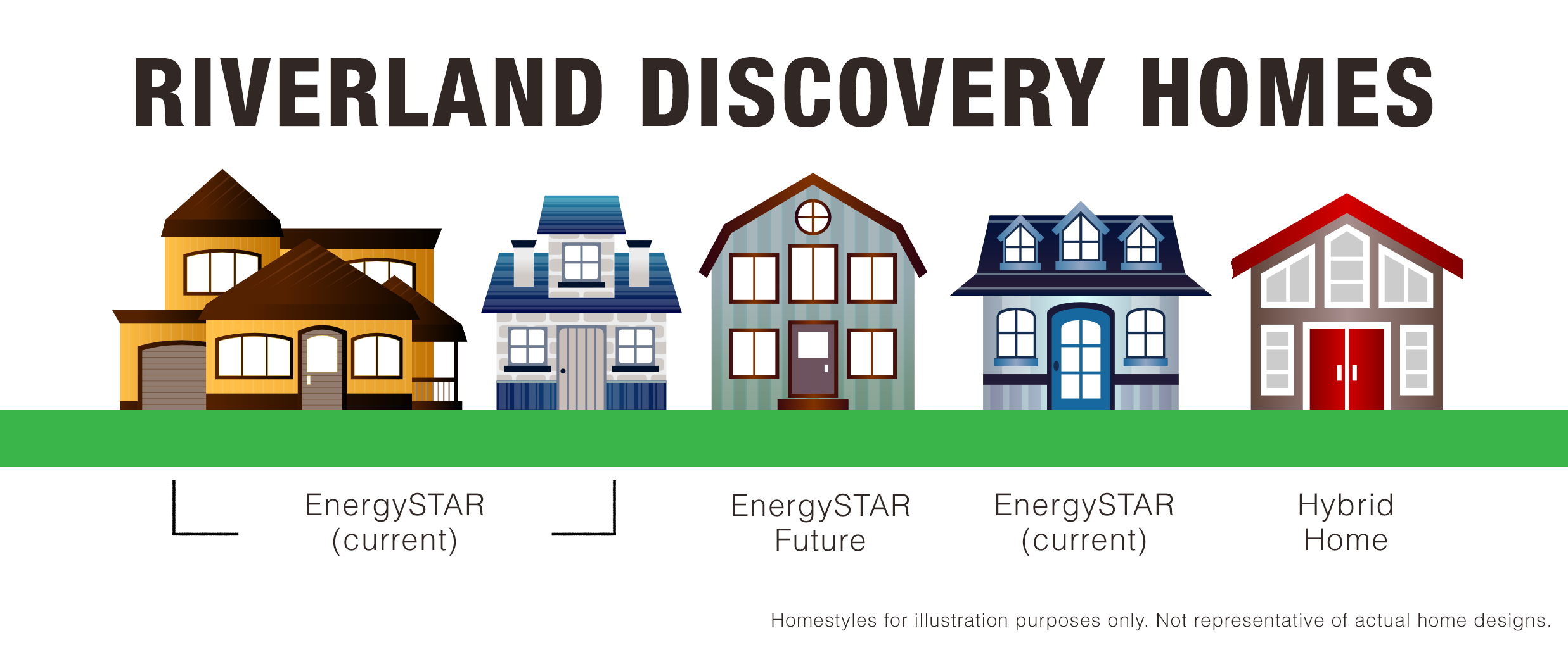 discovery-homes-infographic