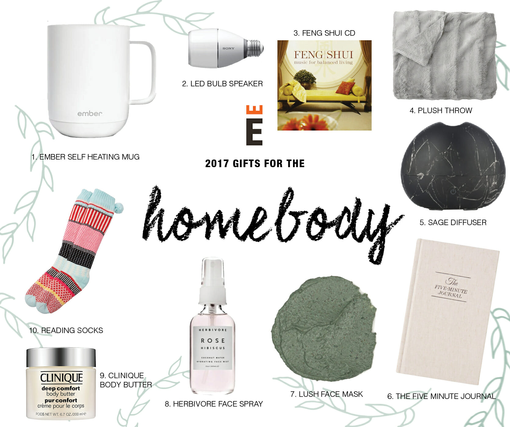 gift-guides-homebody
