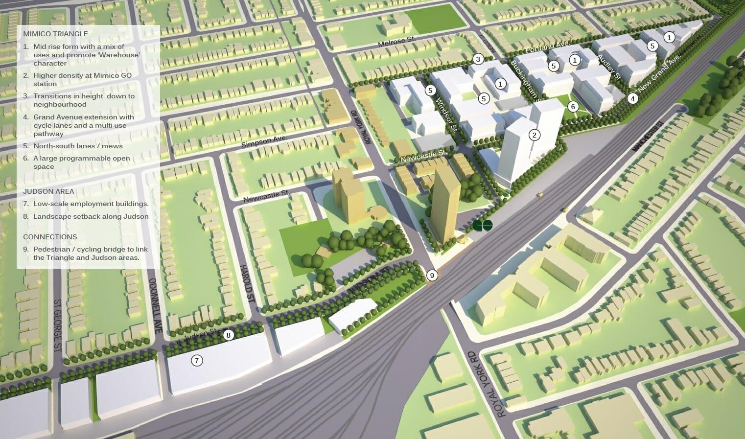 mimico-etobicoke-policy-revitalization-regeneration
